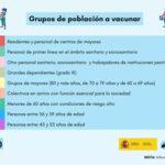 Carta profesionales de Atención Primaria ante la vacunación en Madrid