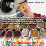 Encuesta del Foro Ciudadano de Rivas sobre los envases