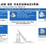 Información adicional sobre la campaña de vacunación regional.