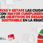 Rivas y Getafe, las ciudades con mayor cumplimiento de los Objetivos de Desarrollo Sostenible en la región