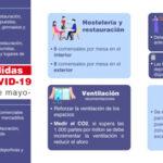 Nuevas medidas COVID, vacunación y auto-cita