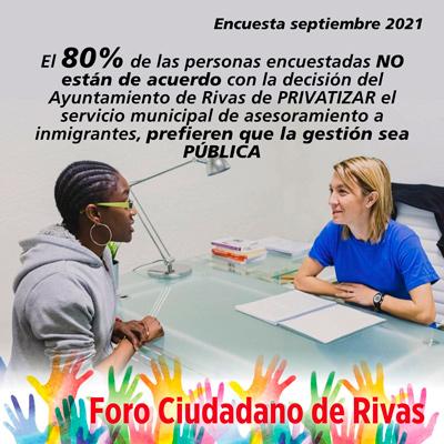 Encuesta del Foro Ciudadano de Rivas